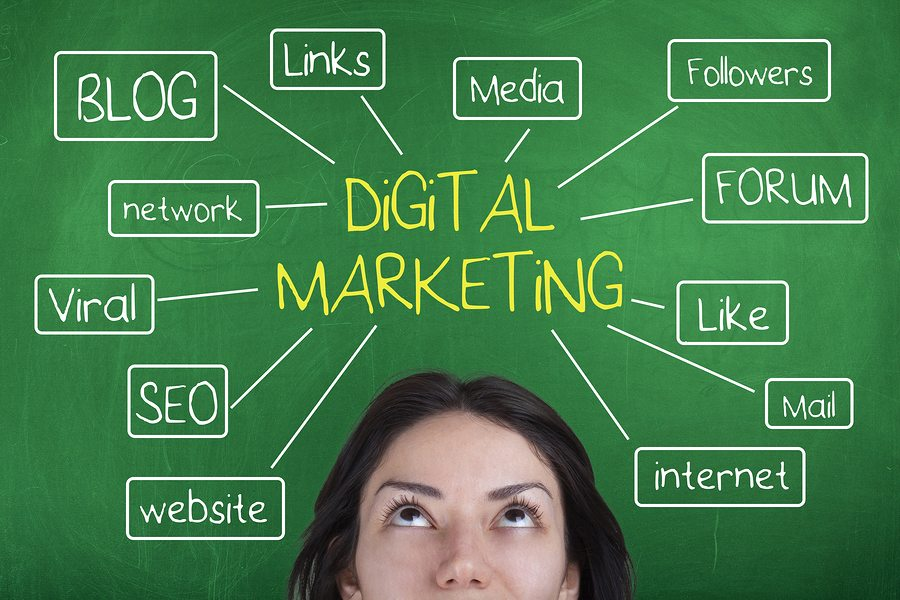 The Busy Person's Digital Marketing Checklist (1 Post. 8 Points. Countless Customers)